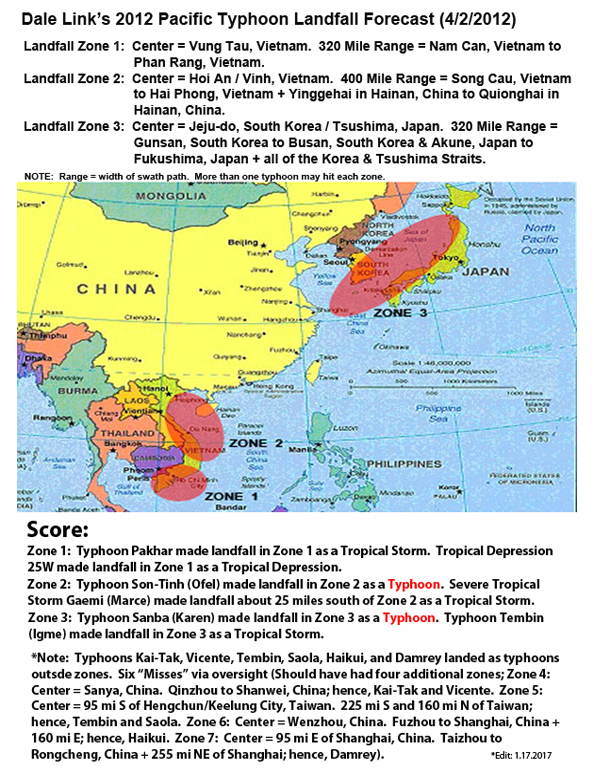 2012_pacific_typhoons_with_score